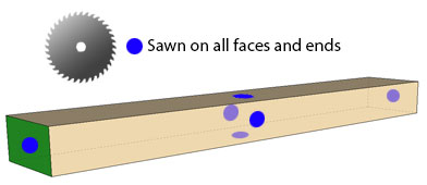 Sawn to Size Graphic